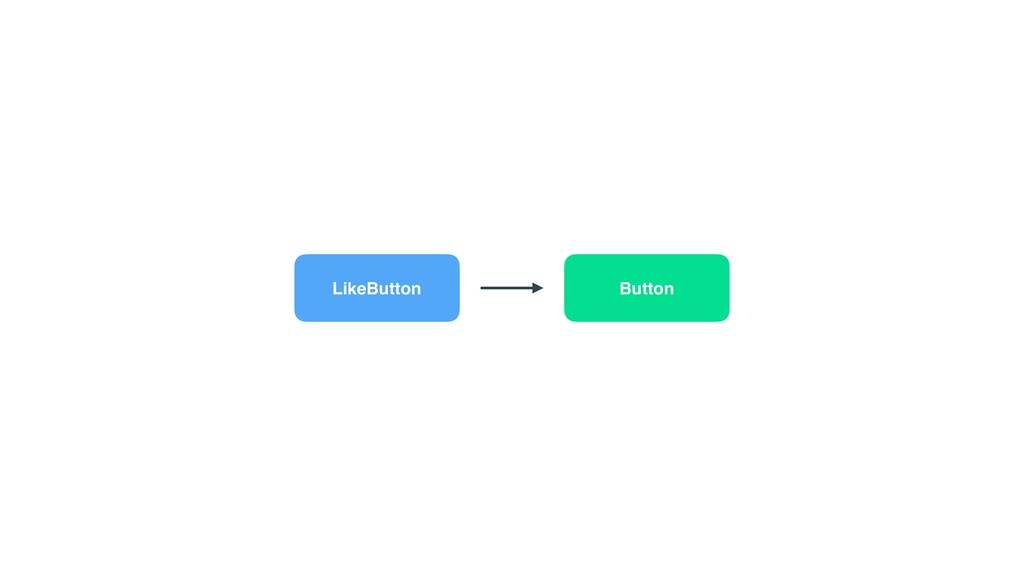 LikeButton Button