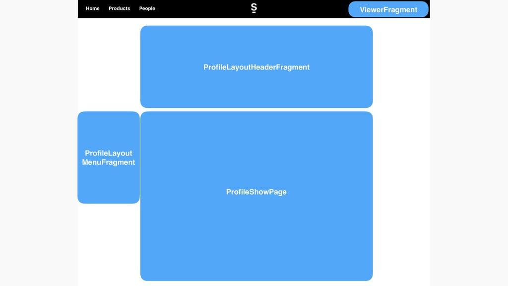 ViewerFragment ProfileLayoutHeaderFragment Profil...