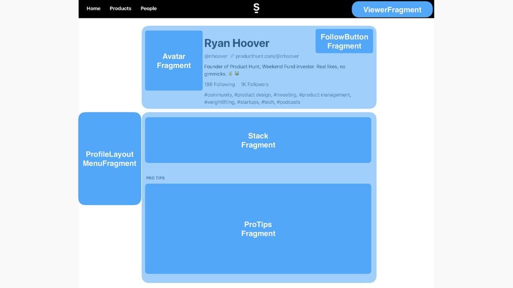ViewerFragment ProfileLayout MenuFragment Follow...