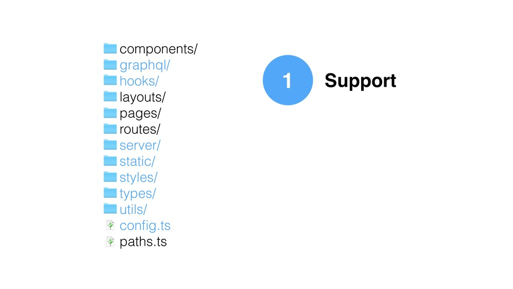 1 Support components/ graphql/ hooks/ layouts/ ...