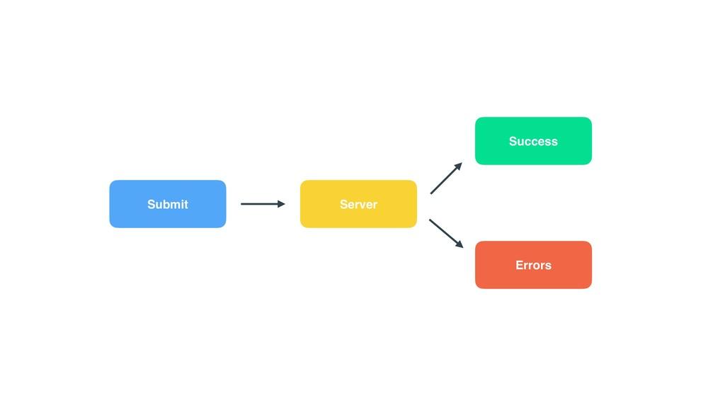 Submit Server Success Errors
