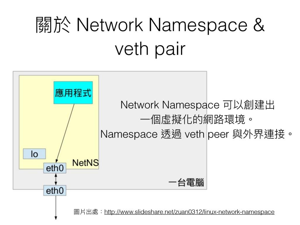 關於 Network Namespace & veth pair Network Namesp...
