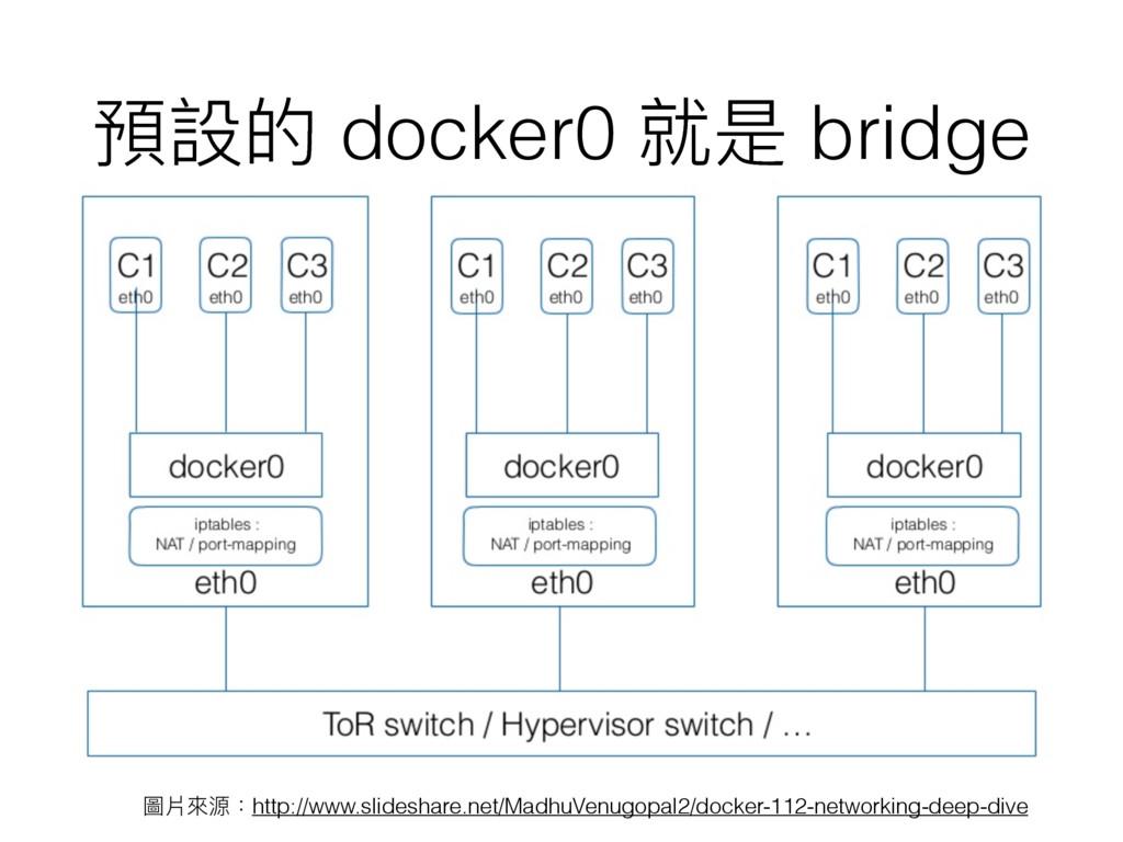 預設的 docker0 就是 bridge 圖片來來源:http://www.slidesha...