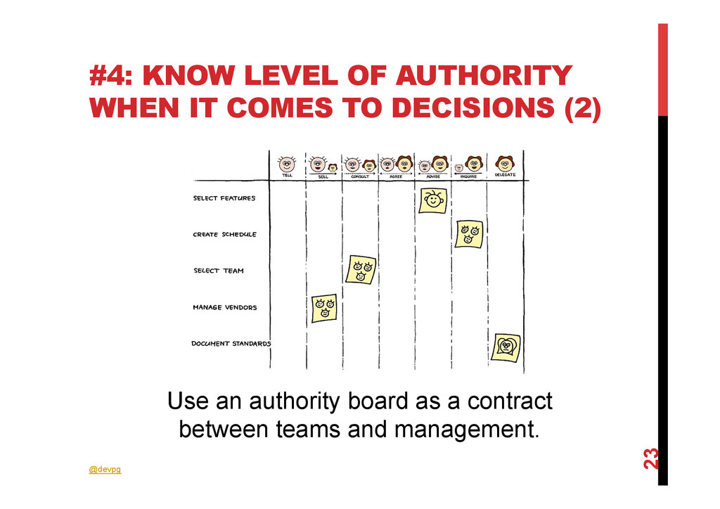 @devpg #4: KNOW LEVEL OF AUTHORITY WHEN IT COME...
