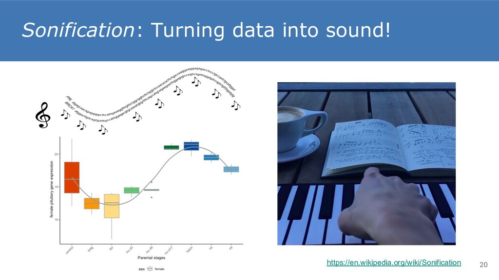 Sonification: Turning data into sound! 20 https...