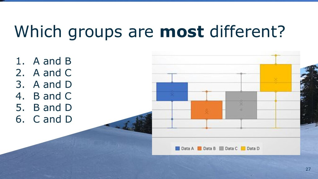 Which groups are most different? 27 1. A and B ...