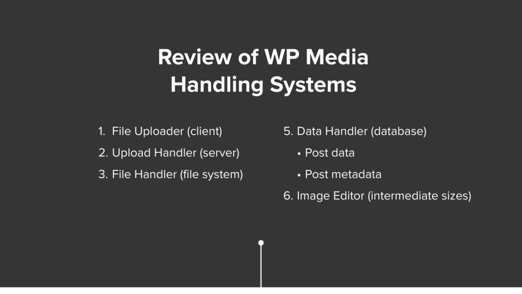 Review of WP Media Handling Systems 1. File Upl...