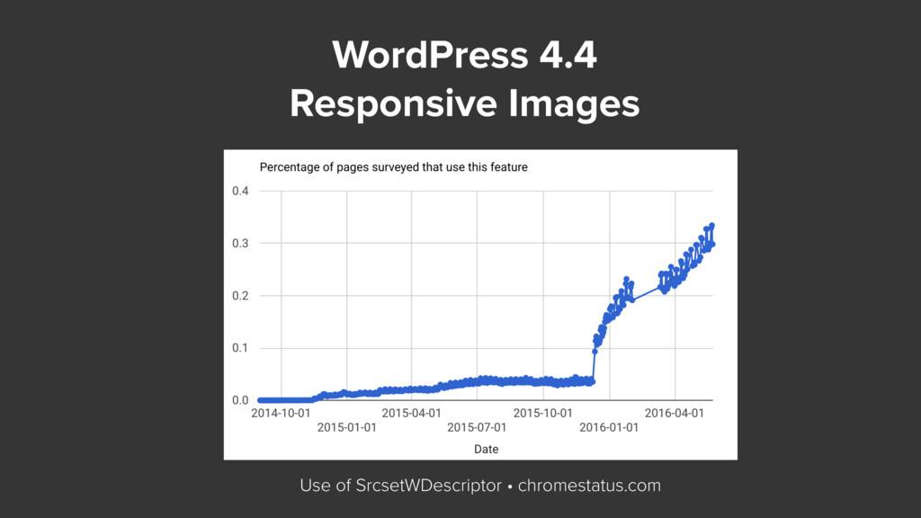 WordPress 4.4 Responsive Images Use of SrcsetWD...