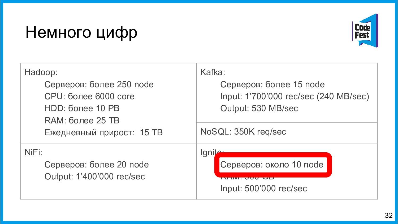 Немного цифр 32 Hadoop: Серверов: более 250 nod...