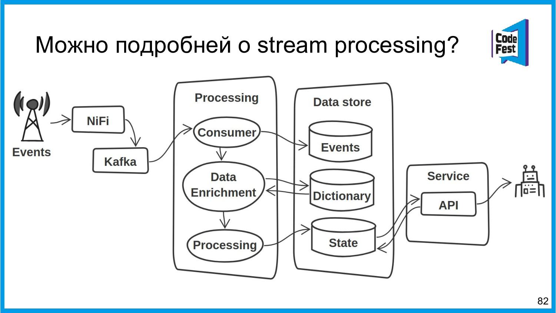 Можно подробней о stream processing? 82