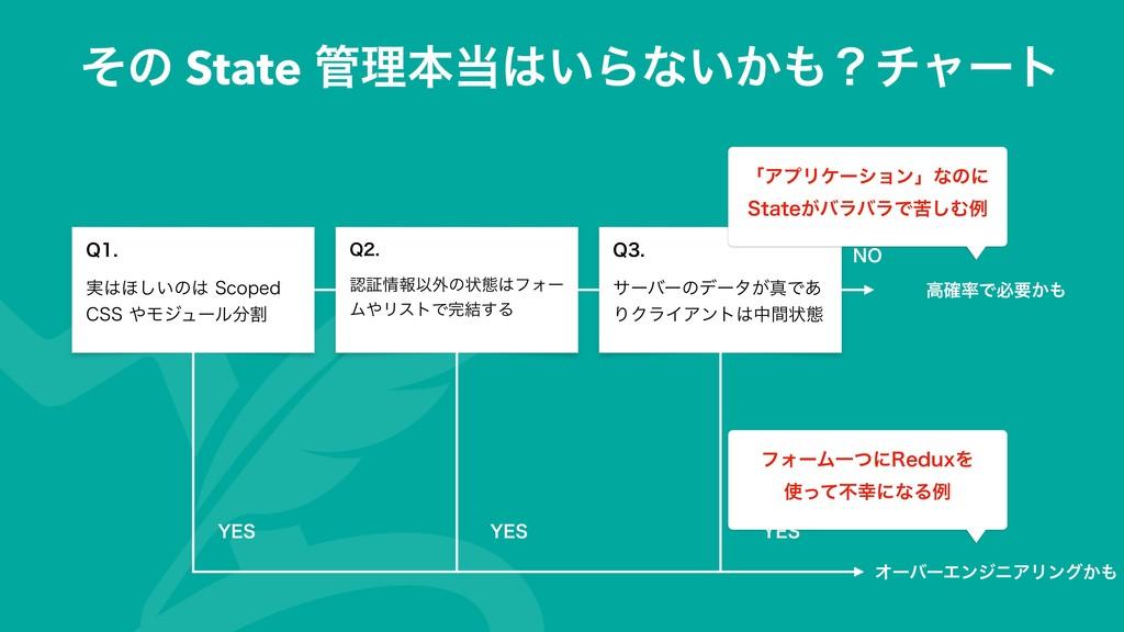 ͦͷ State ཧຊ͍Βͳ͍͔ʁνϟʔτ :&4 ΦʔόʔΤϯδχΞϦϯά͔ 2...