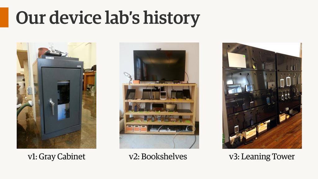 v1: Gray Cabinet v2: Bookshelves v3: Leaning To...