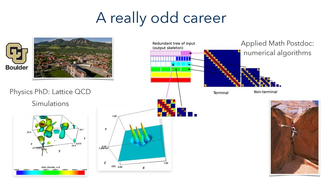 A really odd career Physics PhD: Lattice QCD Si...