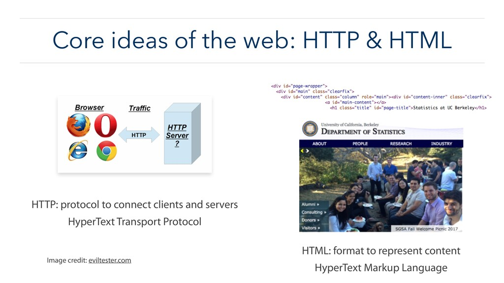 Core ideas of the web: HTTP & HTML HTML: format...
