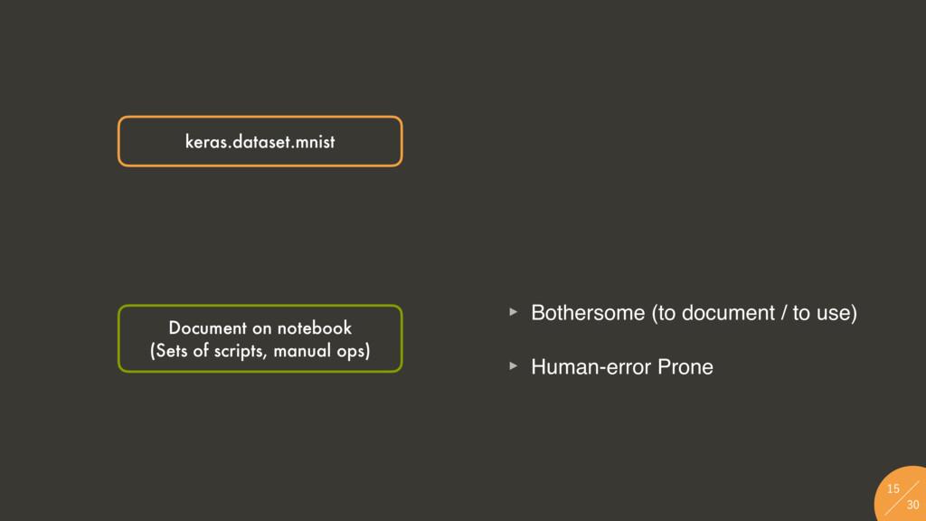 keras.dataset.mnist Document on notebook ...