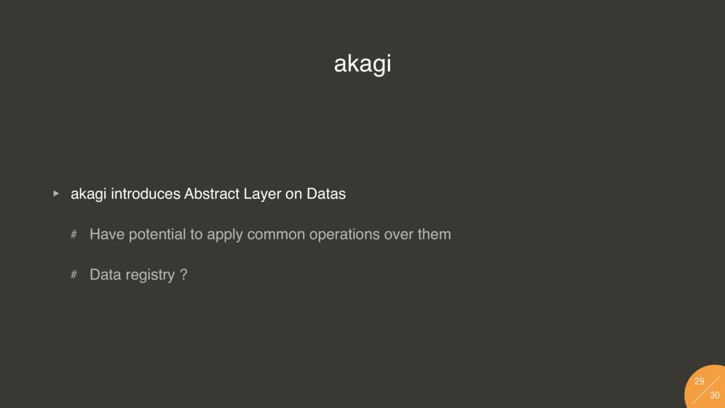 akagi ‣ akagi introduces Abstract Layer on D...
