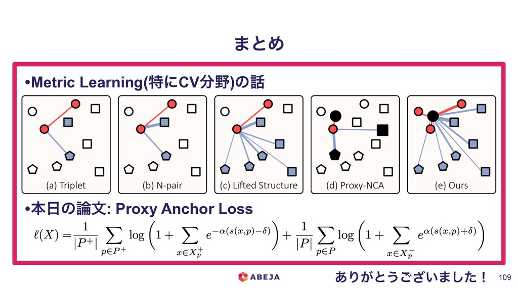 ·ͱΊ !109 •Metric Learning(ಛʹCV෼໺)ͷ࿩ •ຊ೔ͷ࿦จ: Pro...