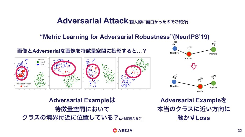 "Adversarial Attack(ݸਓతʹ໘ന͔ͬͨͷͰ͝঺հ) !32 ""Metric ..."