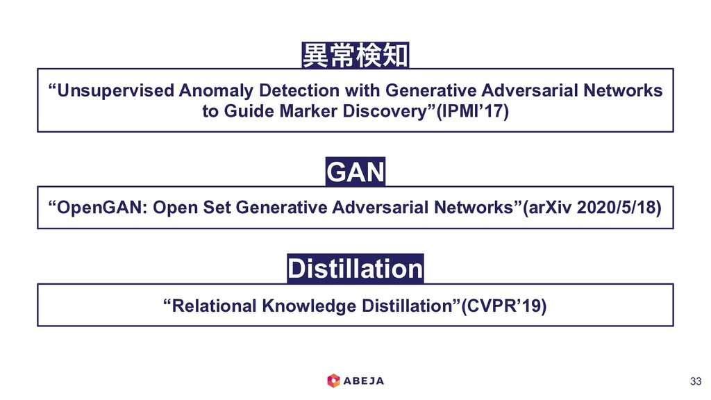 "!33 ""OpenGAN: Open Set Generative Adversarial N..."