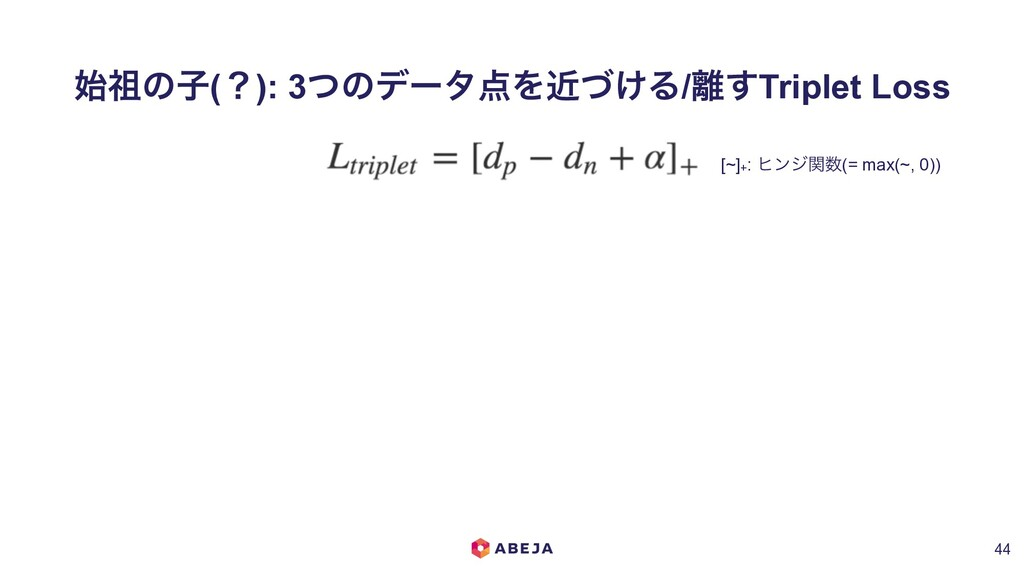 ͷࢠ(ʁ): 3ͭͷσʔλΛ͚ۙͮΔ/͢Triplet Loss !44 [~]+: ...