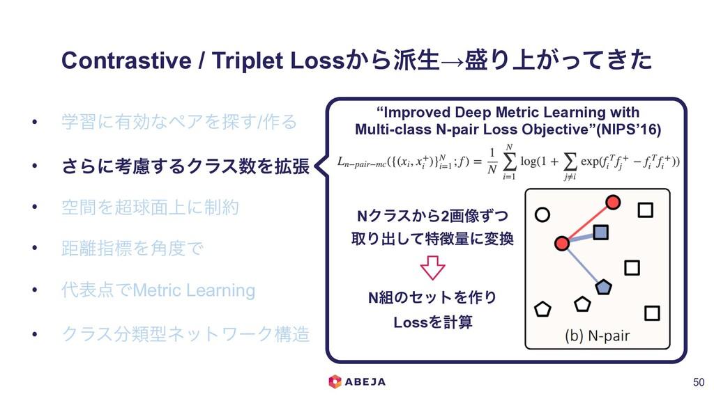 "Contrastive / Triplet Loss͔Βੜ→Γ্͕͖ͬͯͨ !50 ""Im..."