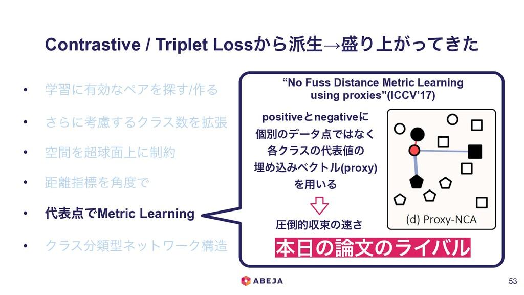 Contrastive / Triplet Loss͔Βੜ→Γ্͕͖ͬͯͨ !53 • ֶ...