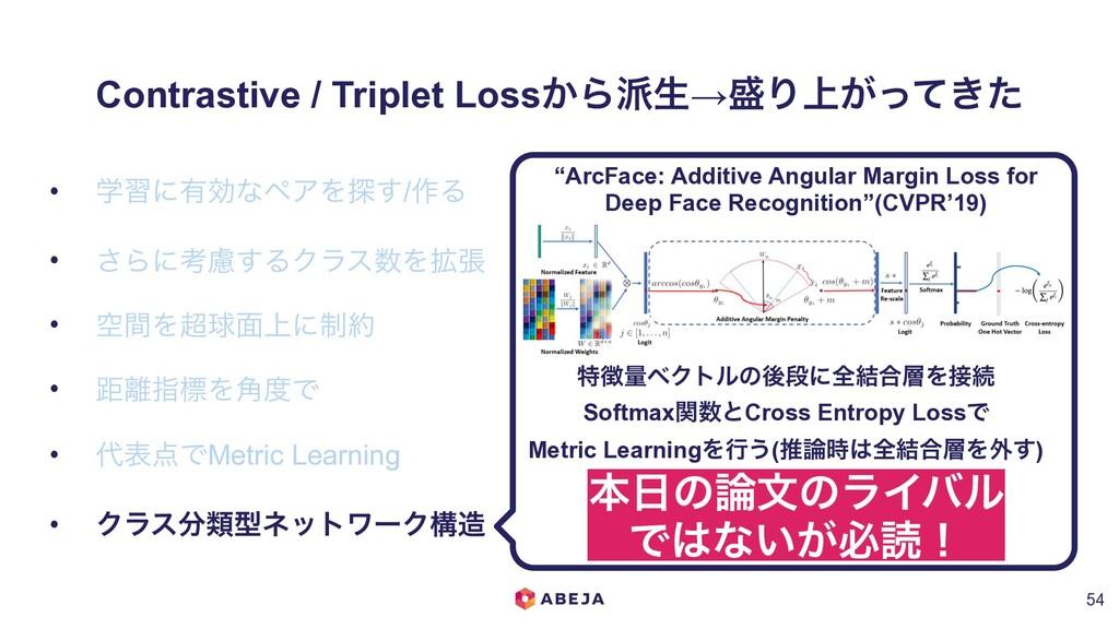 Contrastive / Triplet Loss͔Βੜ→Γ্͕͖ͬͯͨ !54 • ֶ...