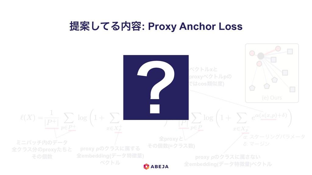ఏҊͯ͠Δ༰: Proxy Anchor Loss α: εέʔϦϯάύϥϝʔλ δ: Ϛʔ...