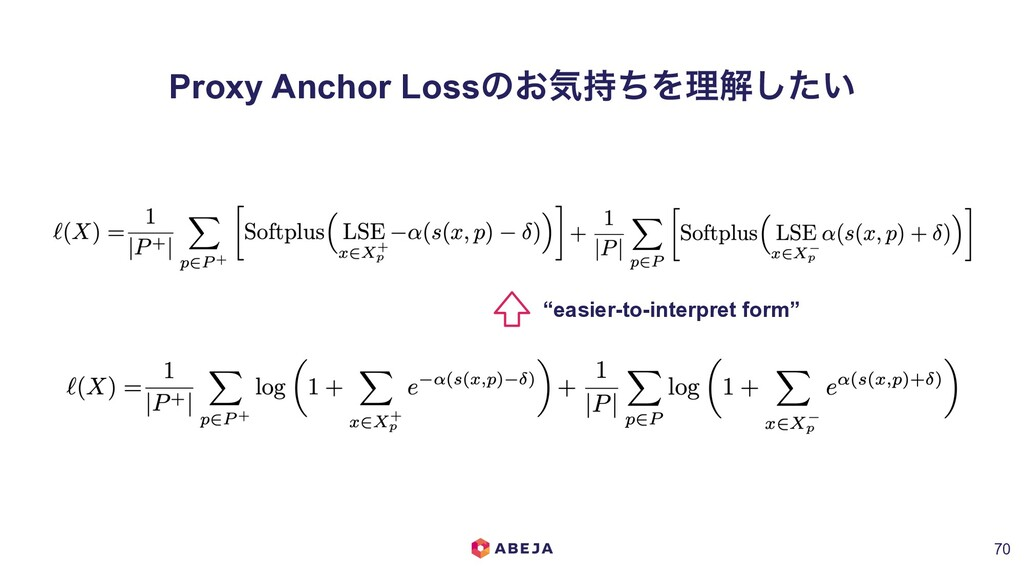 "Proxy Anchor Lossͷ͓ؾ࣋ͪΛཧղ͍ͨ͠ !70 ""easier-to-int..."