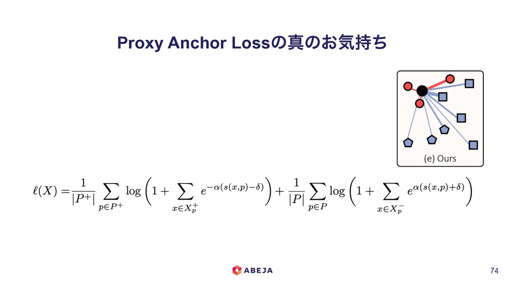 Proxy Anchor Lossͷਅͷ͓ؾ࣋ͪ !74