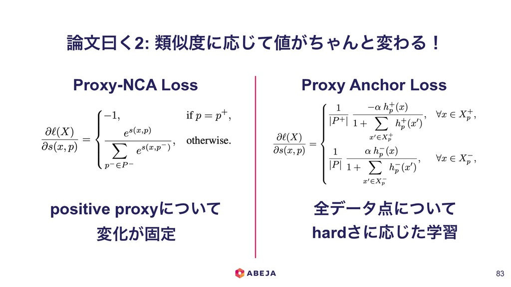 จᐌ͘2: ྨʹԠ͕ͯͪ͡ΌΜͱมΘΔʂ !83 Proxy-NCA Loss Pro...