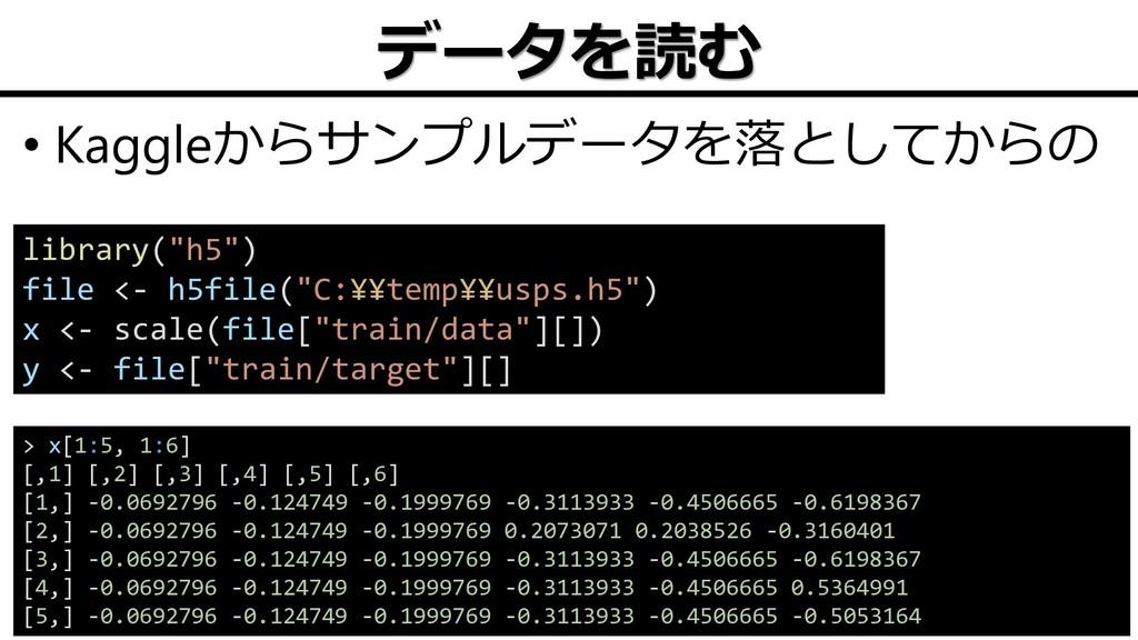 """データを読む • Kaggleからサンプルデータを落としてからの 16 library(""""h5..."""
