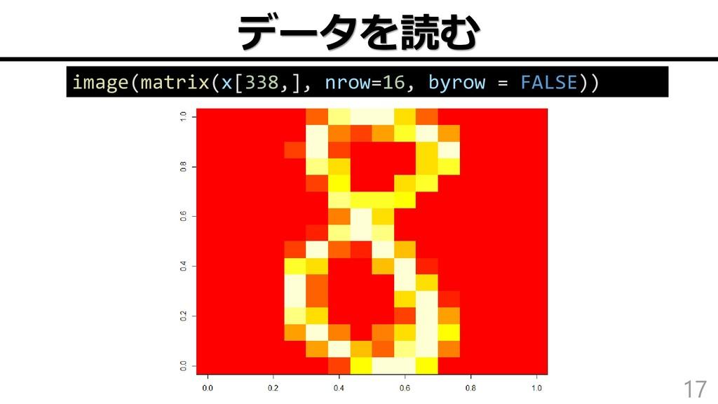 データを読む 17 image(matrix(x[338,], nrow=16, byrow ...