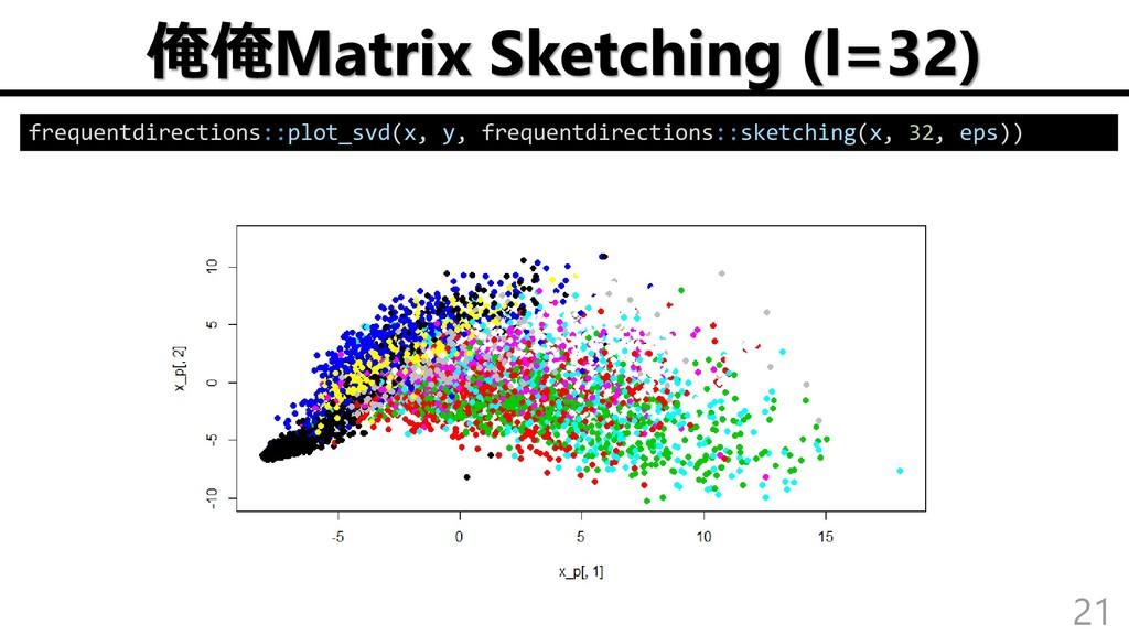 俺俺Matrix Sketching (l=32) 21 frequentdirections...