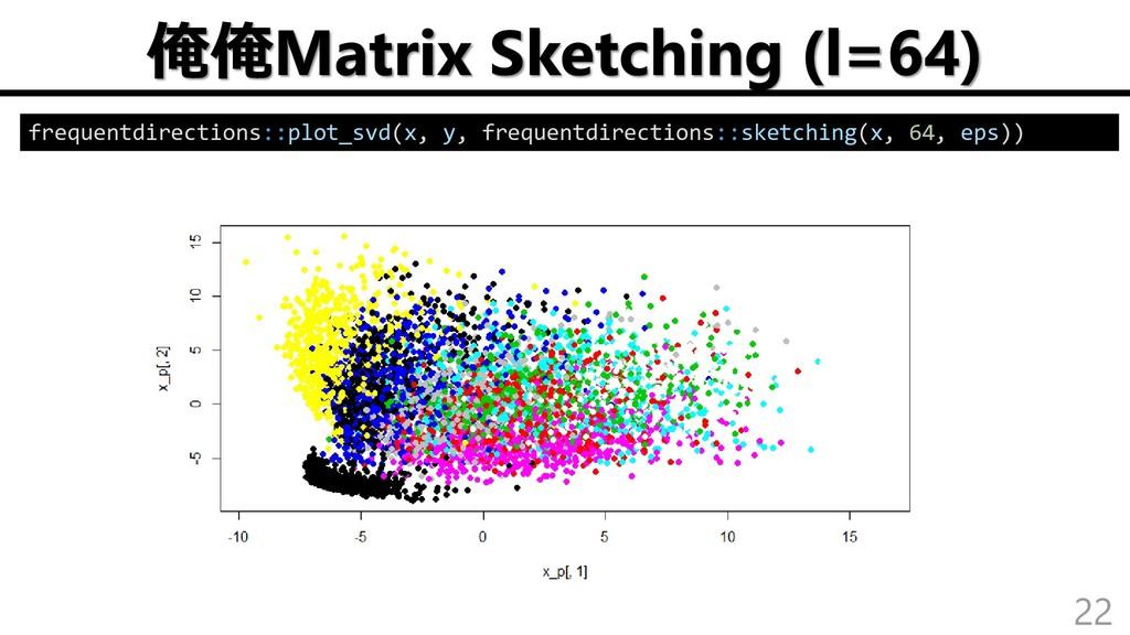 俺俺Matrix Sketching (l=64) 22 frequentdirections...