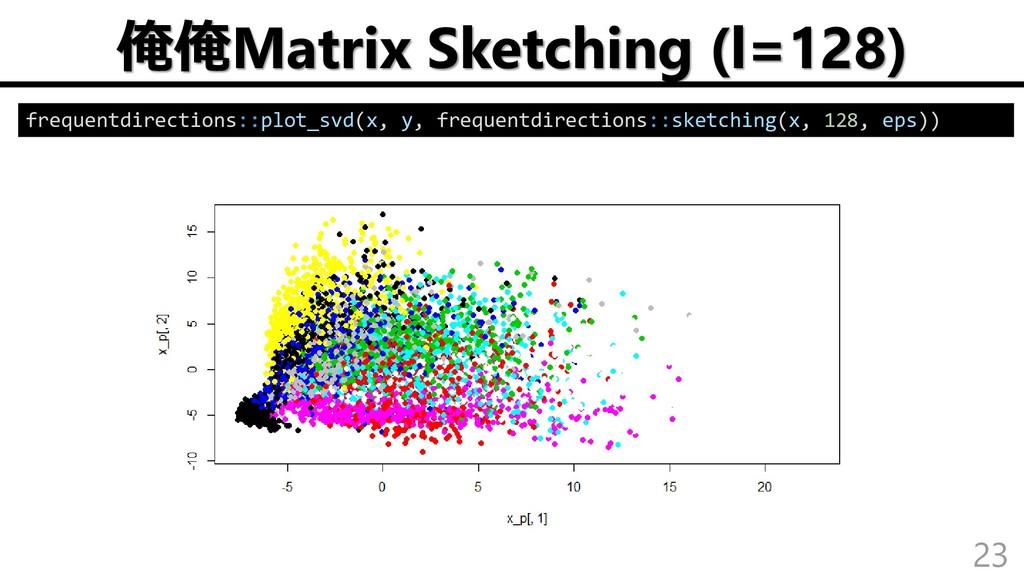俺俺Matrix Sketching (l=128) 23 frequentdirection...
