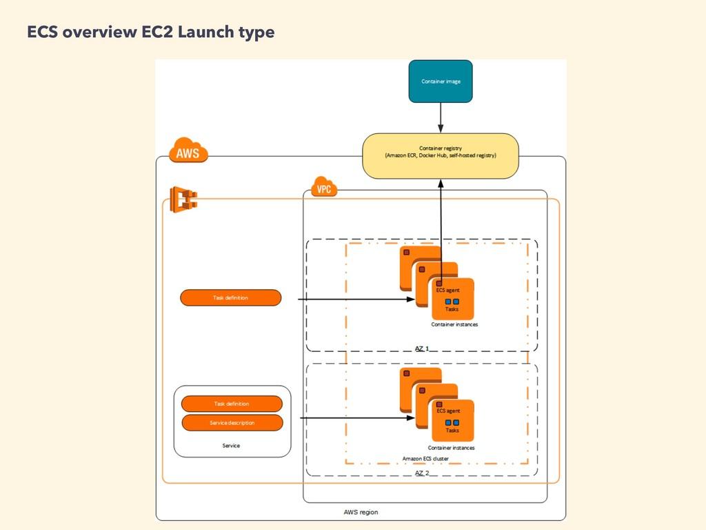 ECS overview EC2 Launch type