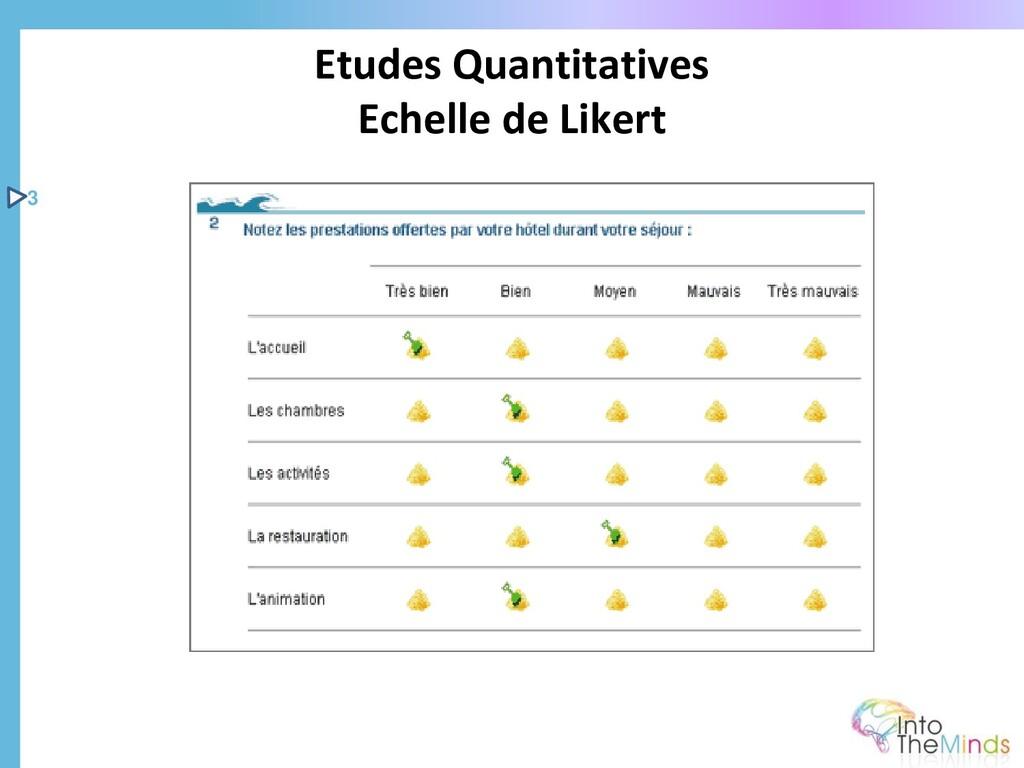 Etudes Quantitatives Echelle de Likert 3
