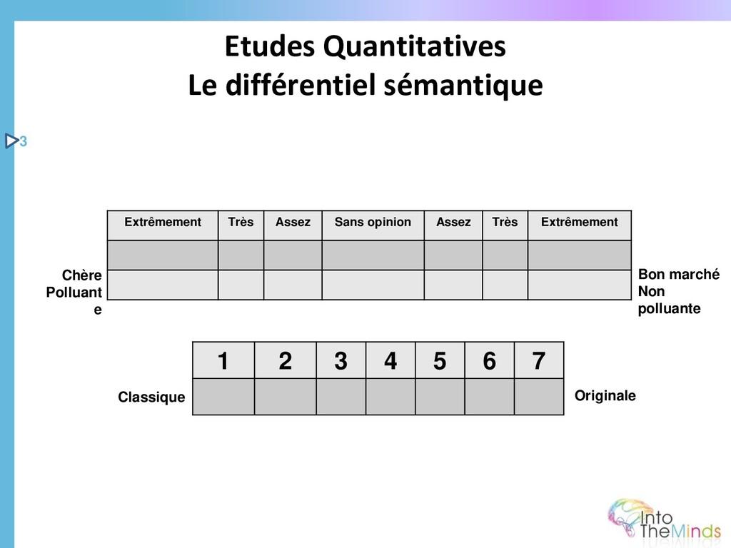 Etudes Quantitatives Le différentiel sémantique...