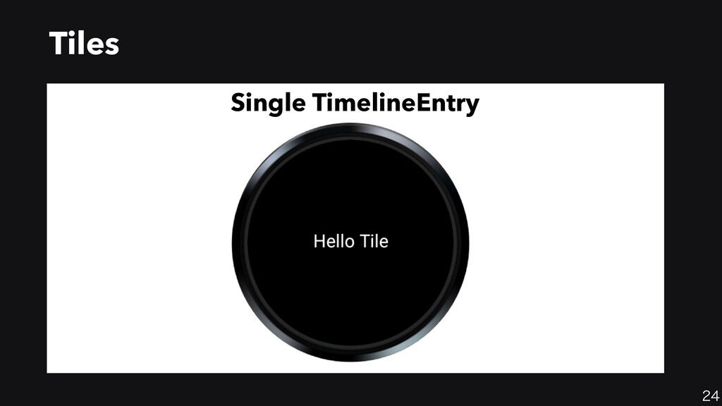 24 Tiles  Single TimelineEntry