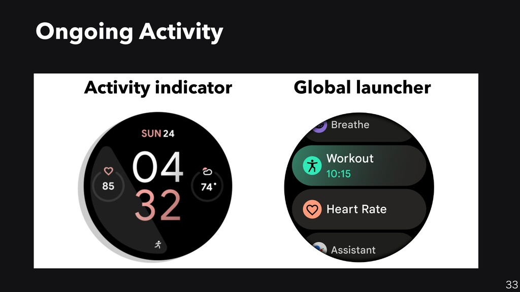 33 Ongoing Activity  Activity indicator Globa...