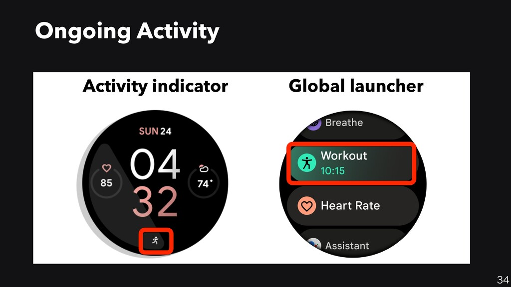 34 Ongoing Activity  Activity indicator Globa...