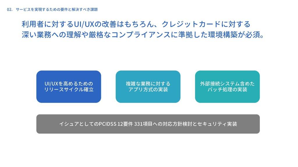02. サービスを実現するための要件と解決すべき課題 UI/UXを高めるための リリースサイク...