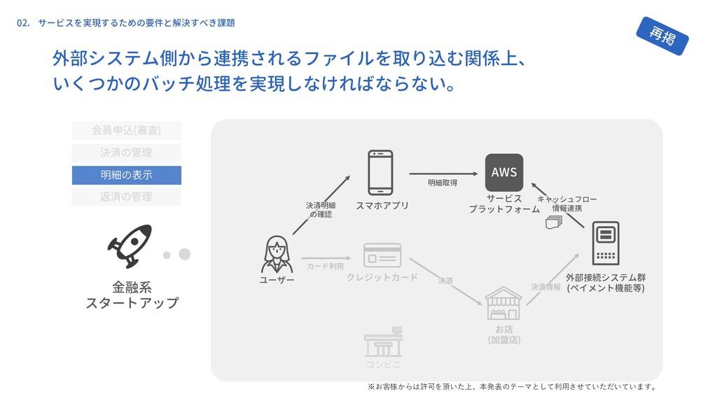 ユーザー スマホアプリ 外部接続システム群 (ペイメント機能等) 金融系 スタートアップ 明細...