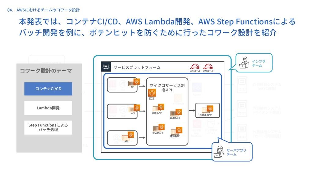 本発表では、コンテナCI/CD、AWS Lambda開発、AWS Step Functions...