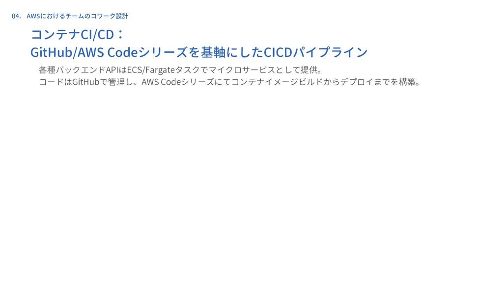 コンテナCI/CD: GitHub/AWS Codeシリーズを基軸にしたCICDパイプライン ...