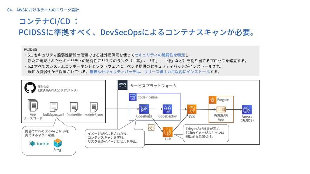 PCIDSS ・6.1 セキュリティ脆弱性情報の信頼できる社外提供元を使ってセキュリティの脆弱...
