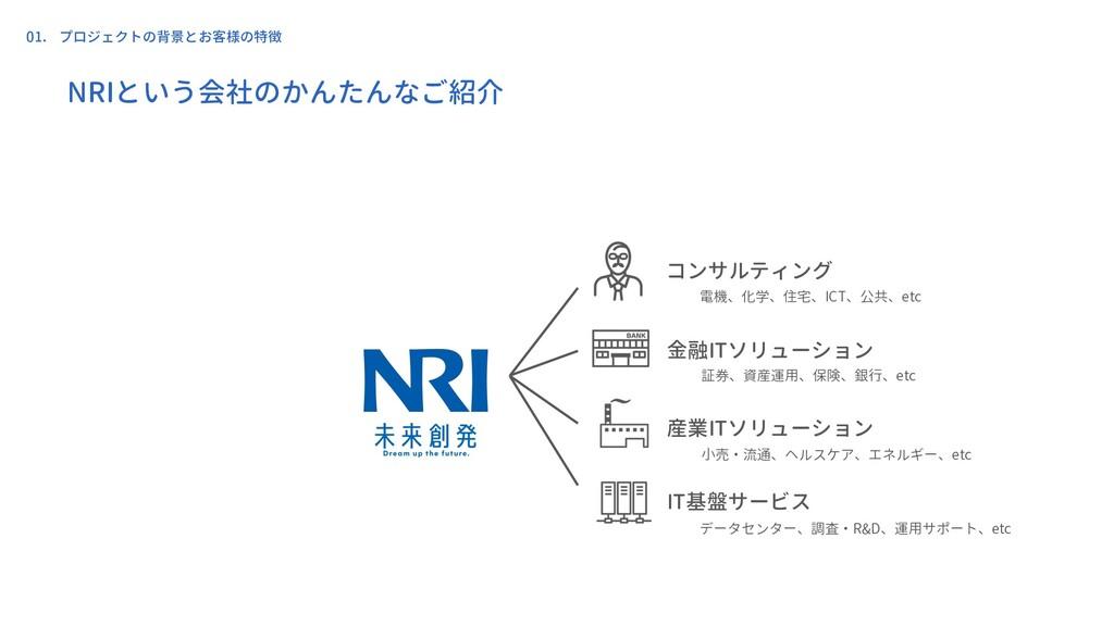 01. プロジェクトの背景とお客様の特徴 コンサルティング 金融ITソリューション 産業ITソ...