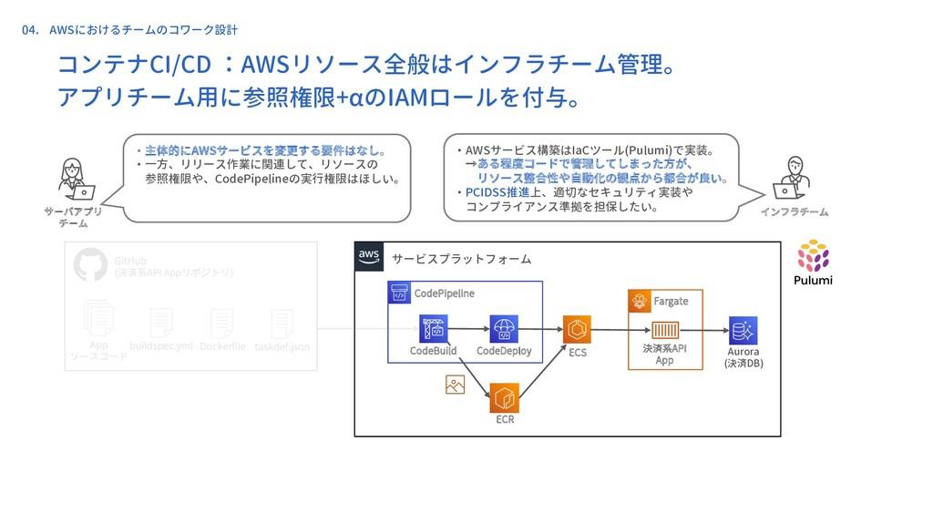 コンテナCI/CD :AWSリソース全般はインフラチーム管理。 アプリチーム用に参照権限+αの...