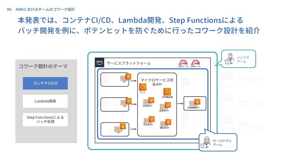 本発表では、コンテナCI/CD、Lambda開発、Step Functionsによる バッチ開...
